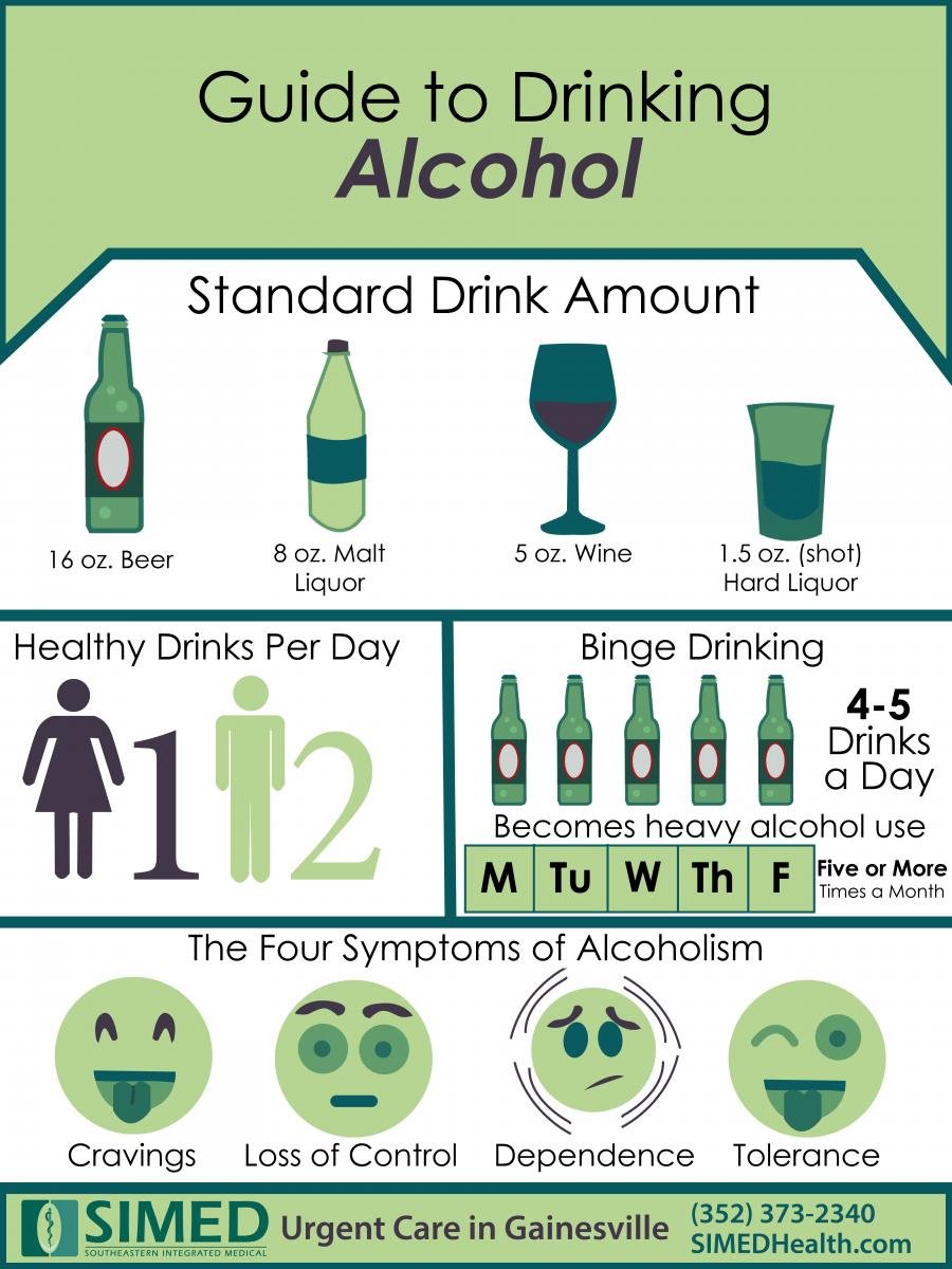 Flat Design Infographic Guide to Drinking Alcohol and Alcoholism