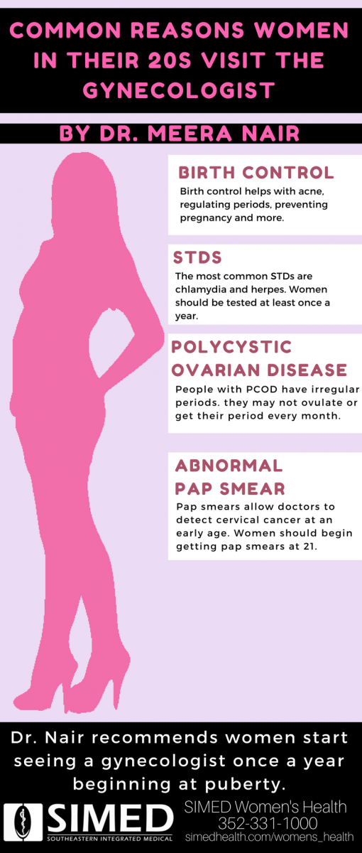 infographic common reasons women in their 20s see a gynecologist
